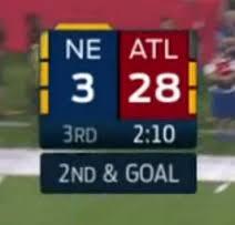 28-3 lead